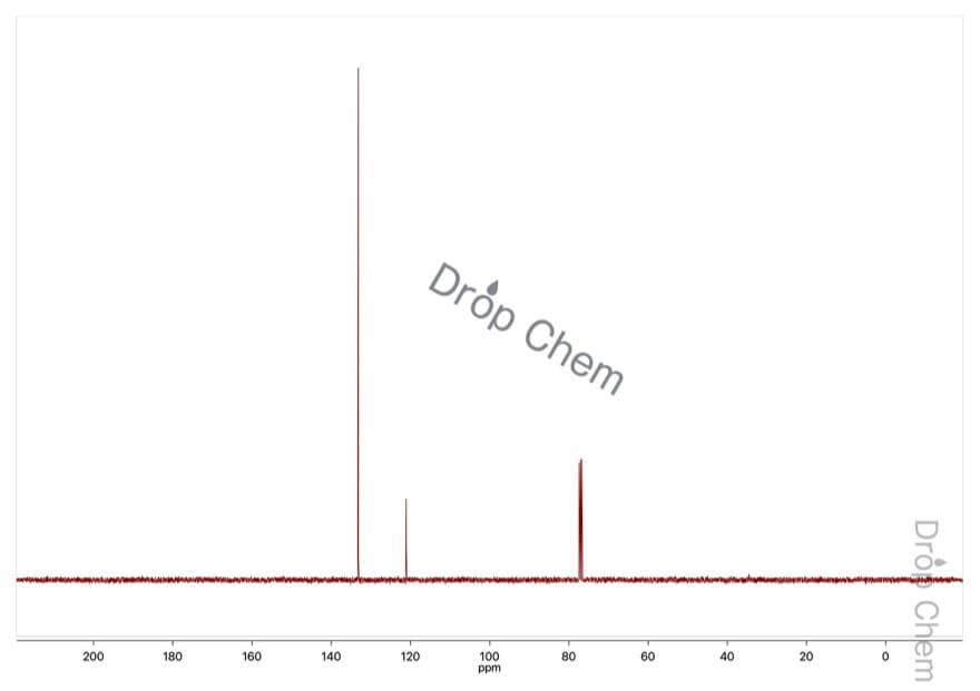 1,4-ジブロモベンゼンの13CNMRスペクトル