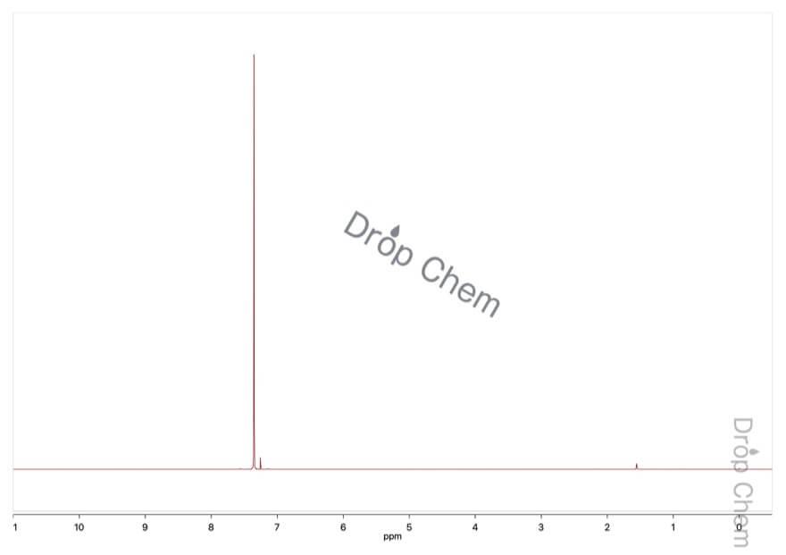 1,4-ジブロモベンゼンの1HNMRスペクトル