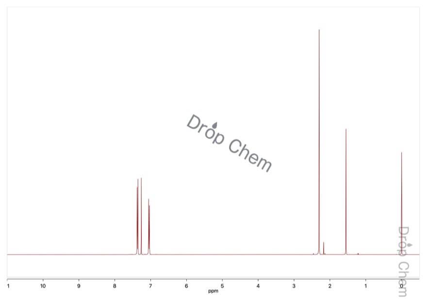 4-ブロモトルエンの1HNMRスペクトル