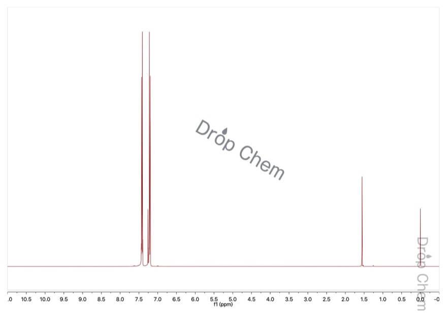 1-ブロモ-4-クロロベンゼンの1HNMRスペクトル