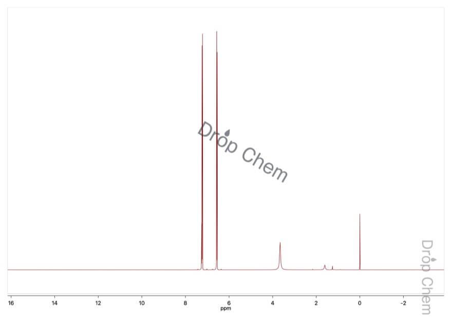 4-ブロモアニリンの1HNMRスペクトル