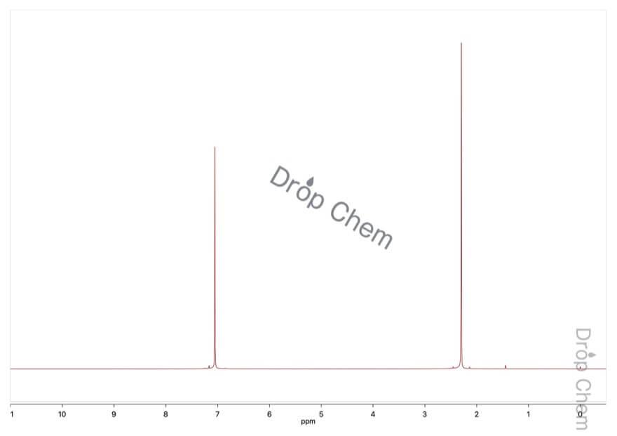 p-キシレンの1HNMRスペクトル
