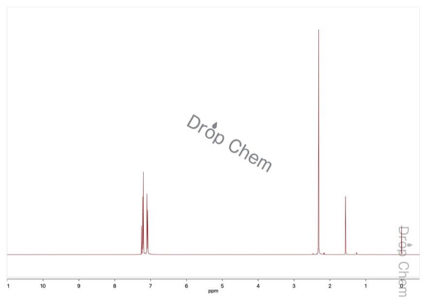 4-クロロトルエンの1HNMRスペクトル