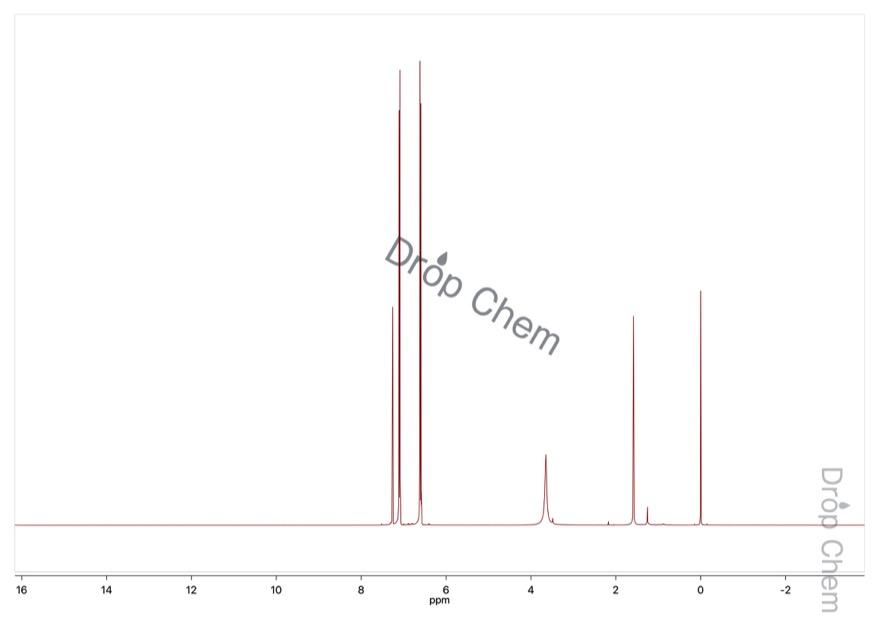 4-クロロアニリンの1HNMRスペクトル