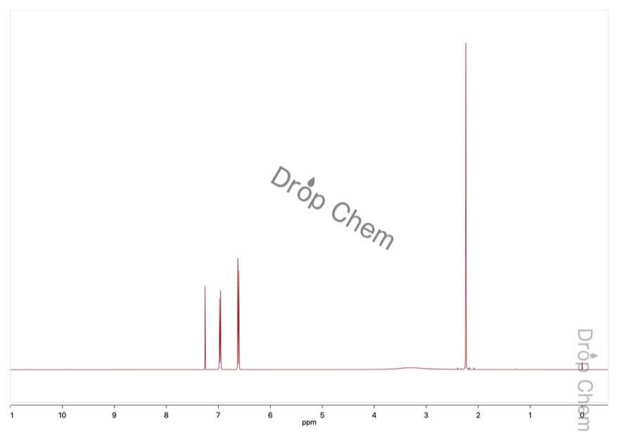 p-トルイジンの1HNMRスペクトル