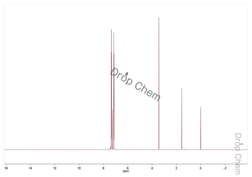 4-ブロモベンゼンチオールの1HNMRスペクトル