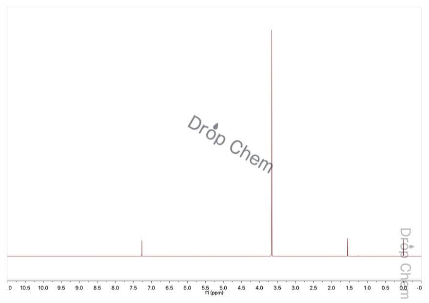 1,2-ジブロモエタンの1HNMRスペクトル