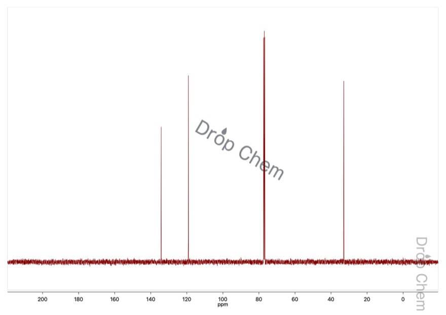 アリルブロミドの13CNMRスペクトル