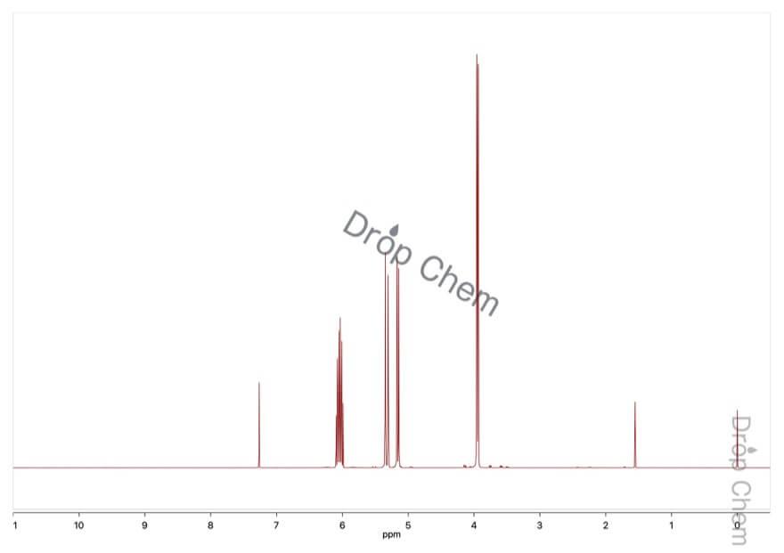 アリルブロミドの1HNMRスペクトル