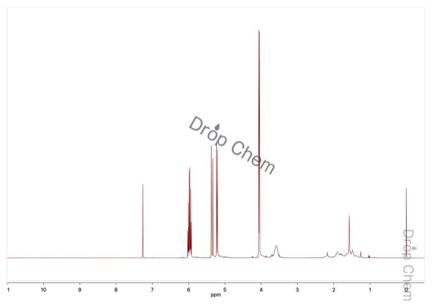塩化アリルの1HNMRスペクトル