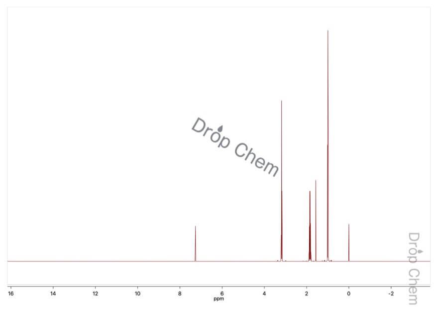 1-ヨードプロパンの1HNMRスペクトル