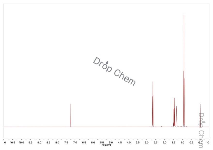 プロピルアミンの1HNMRスペクトル