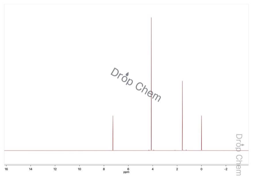 クロロアセトニトリルの1HNMRスペクトル