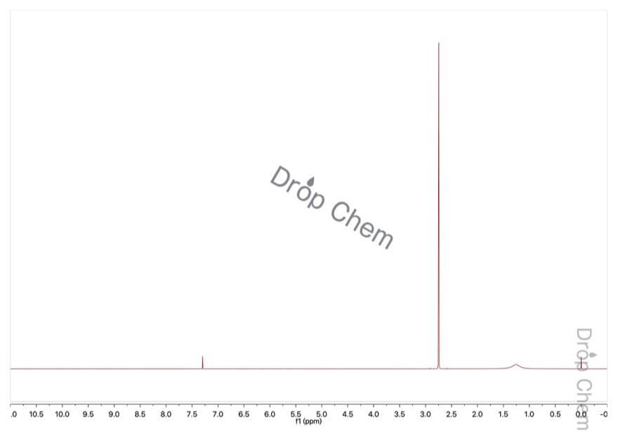 エチレンジアミンの1HNMRスペクトル