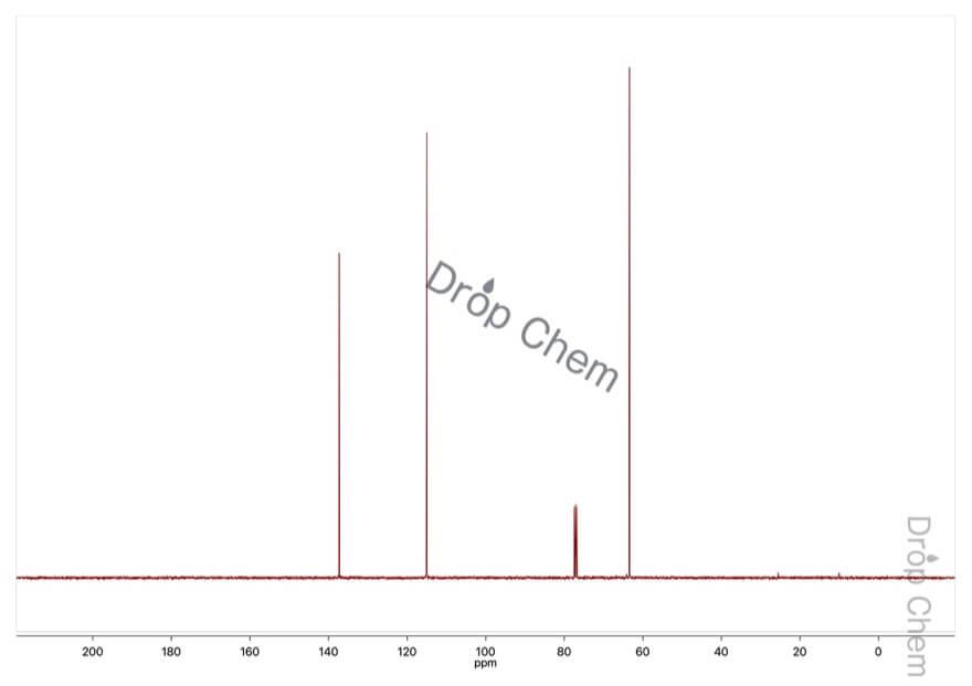 アリルアルコールの13CNMRスペクトル