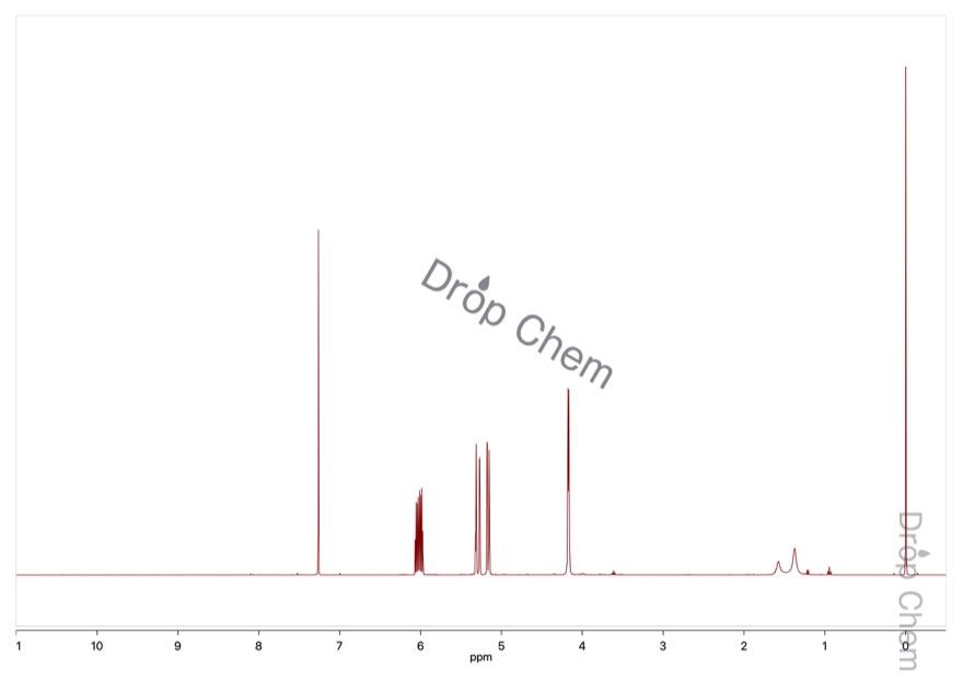 アリルアルコールの1HNMRスペクトル