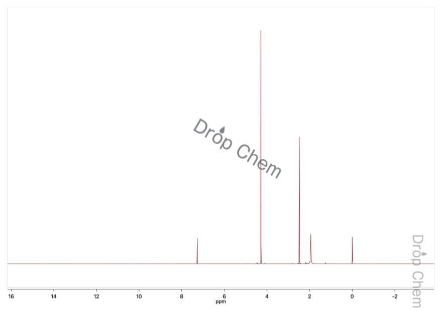 2-プロピン-1-オールの1HNMRスペクトル