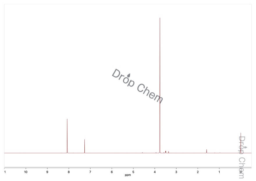 ぎ酸メチルの1HNMRスペクトル