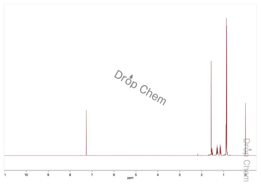 2-メチルペンタンの1HNMRスペクトル