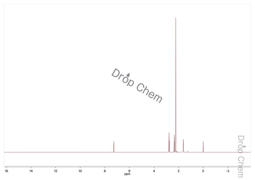 N,N-ジメチルエチレンジアミンの1HNMRスペクトル