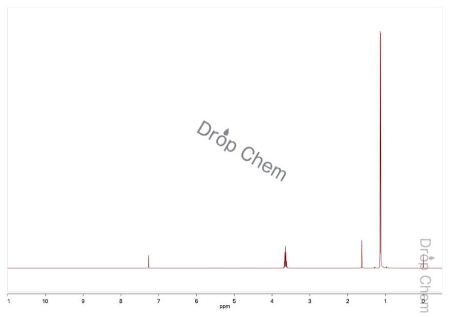 イソプロピルエーテルの1HNMRスペクトル