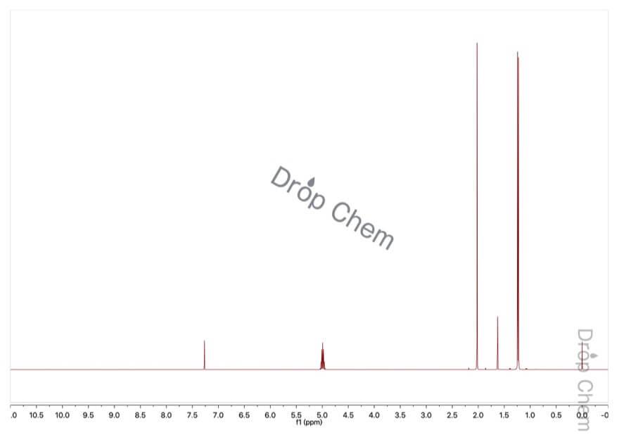 酢酸イソプロピルの1HNMRスペクトル