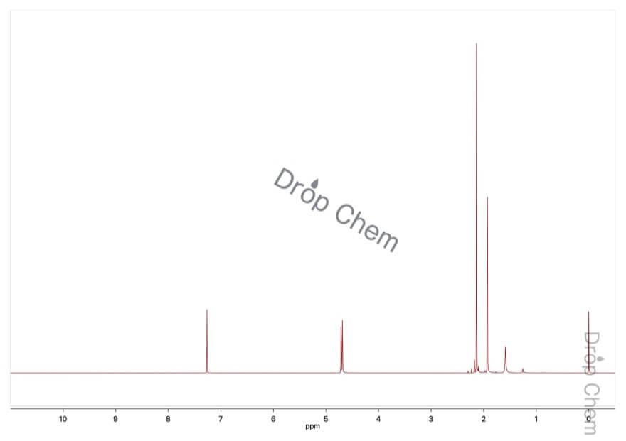 酢酸イソプロペニルの1HNMRスペクトル