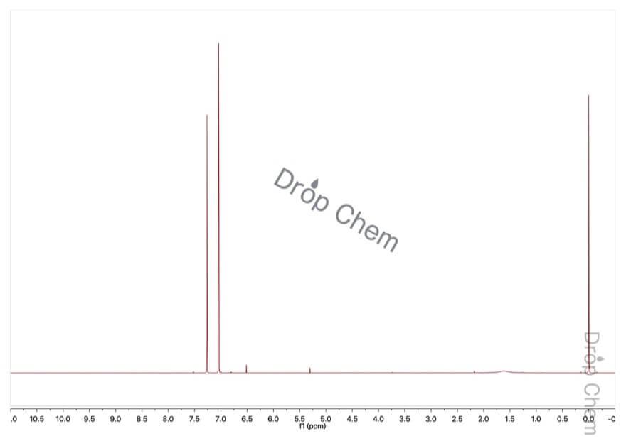 無水マレイン酸の1HNMRスペクトル