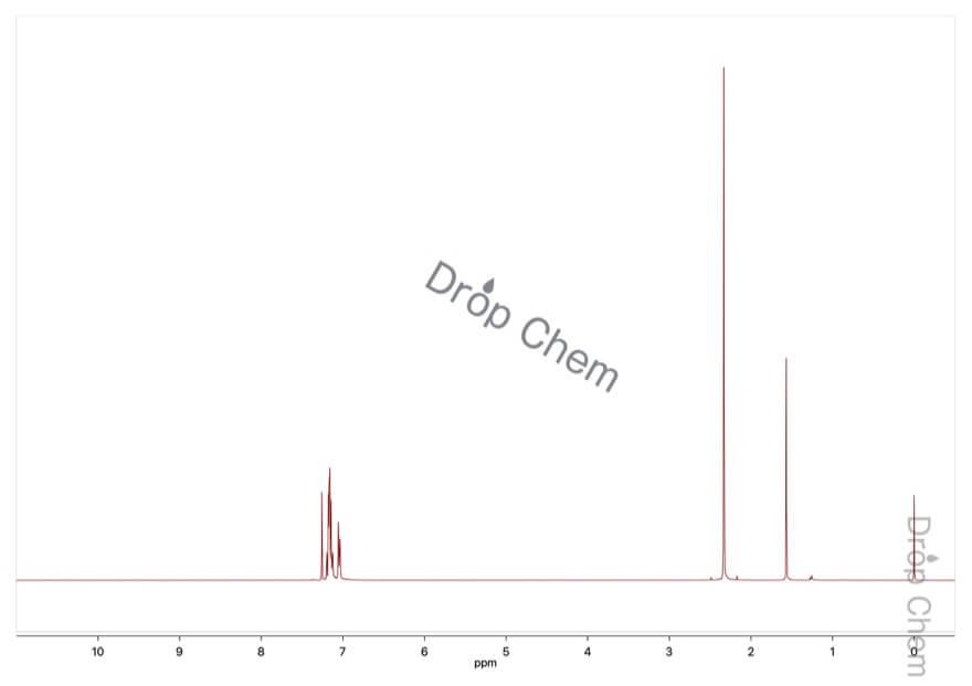 3-クロロトルエンの1HNMRスペクトル