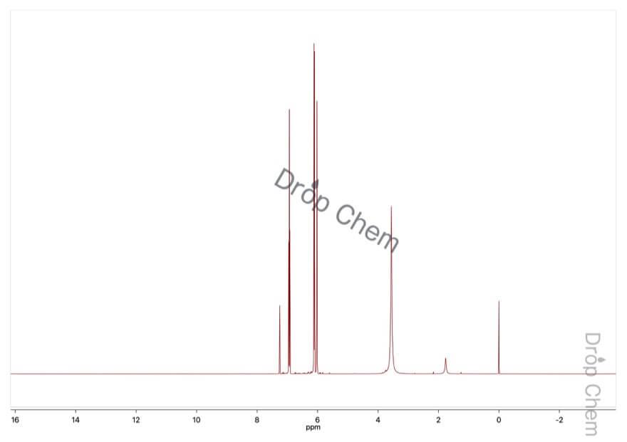 1,3-フェニレンジアミンの1HNMRスペクトル