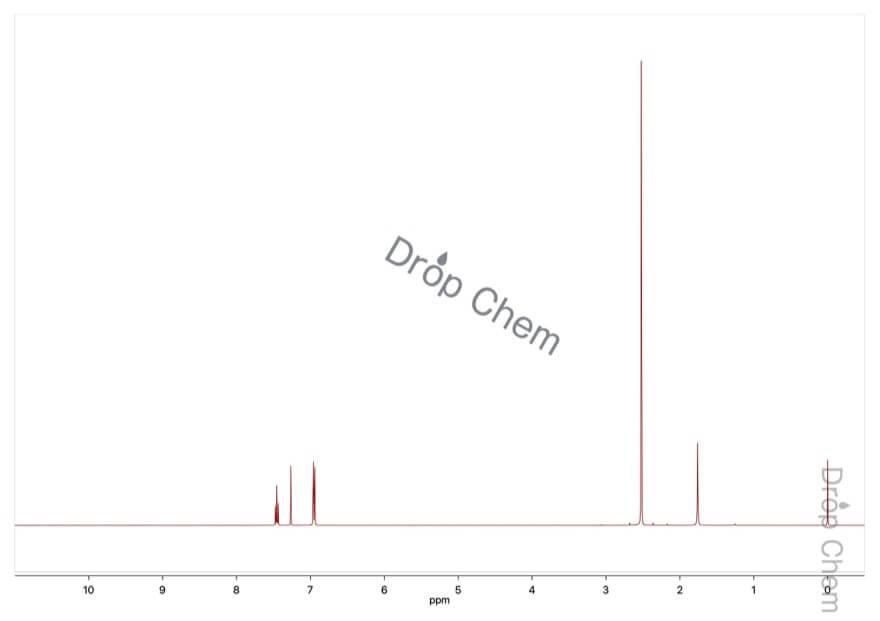 2,6-ルチジンの1HNMRスペクトル