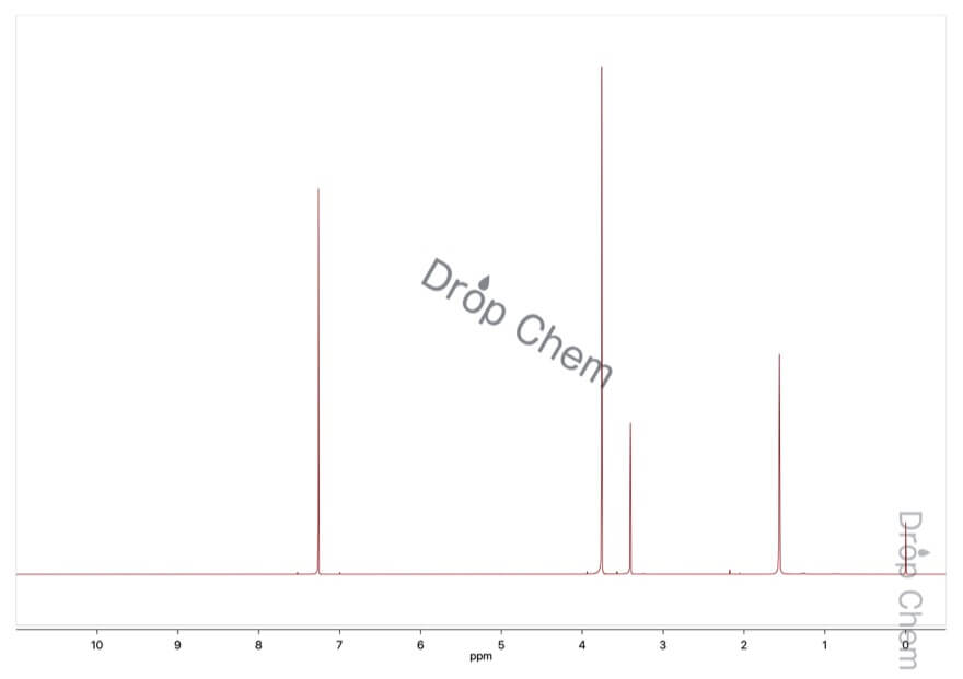 マロン酸ジメチルの1HNMRスペクトル