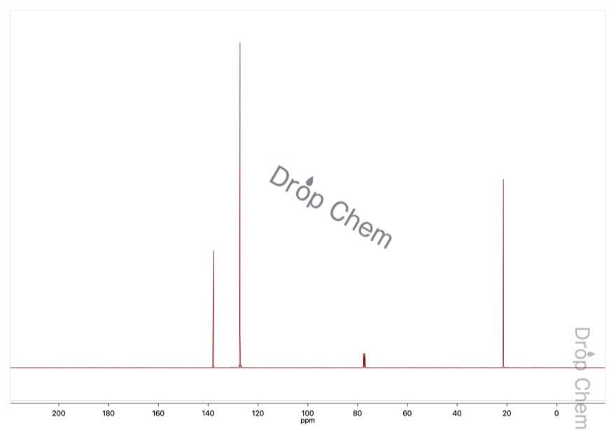 1,3,5-トリメチルベンゼンの13CNMRスペクトル