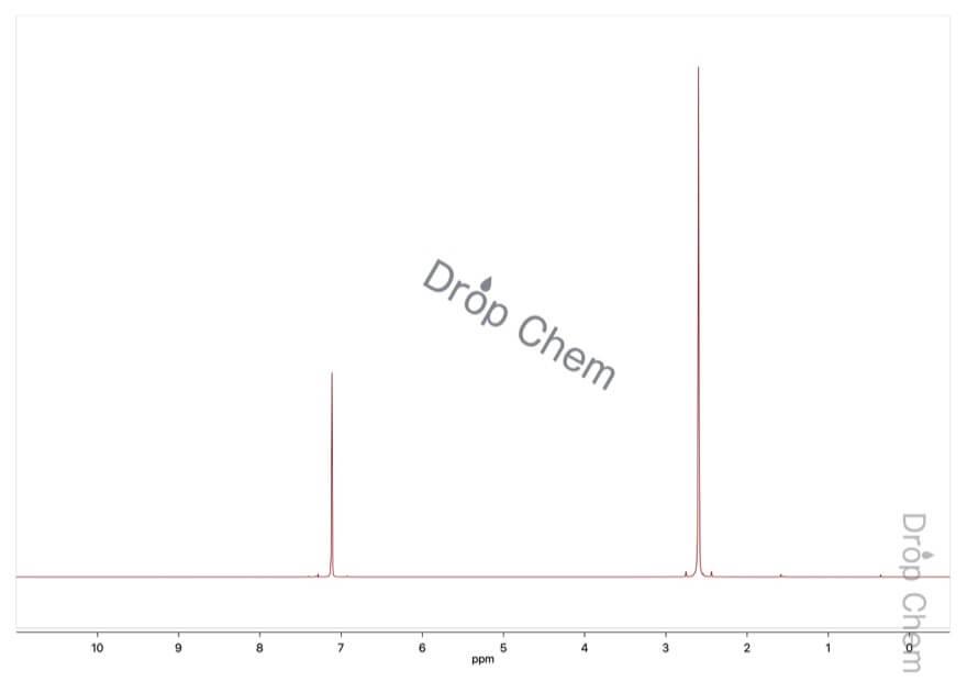 1,3,5-トリメチルベンゼンの1HNMRスペクトル
