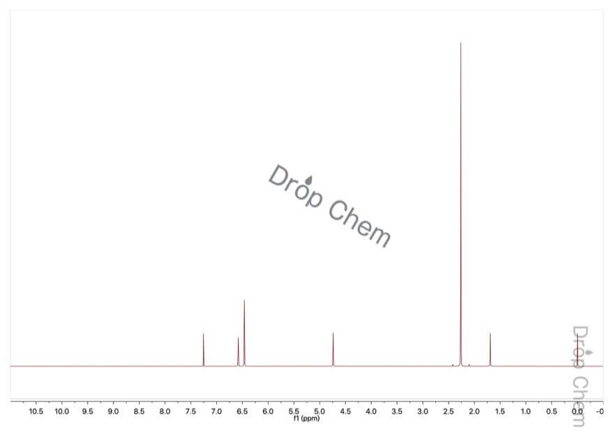 3,5-ジメチルフェノールの1HNMRスペクトル