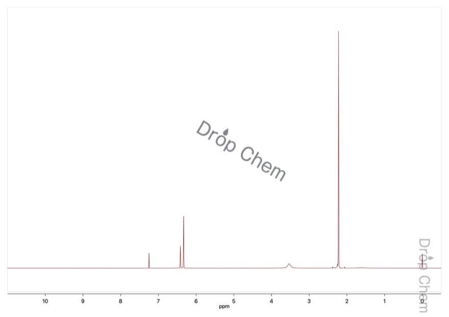 3,5-ジメチルアニリンの1HNMRスペクトル