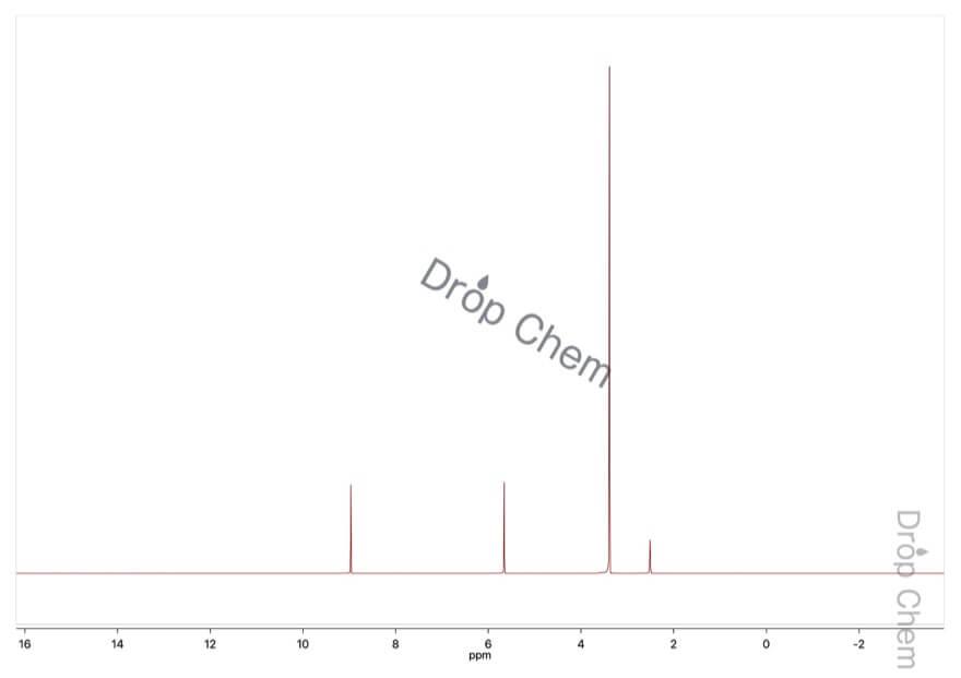 フロログルシノールの1HNMRスペクトル