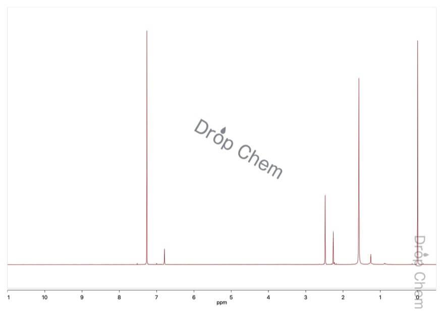 2,4,6-トリメチルピリジンの1HNMRスペクトル