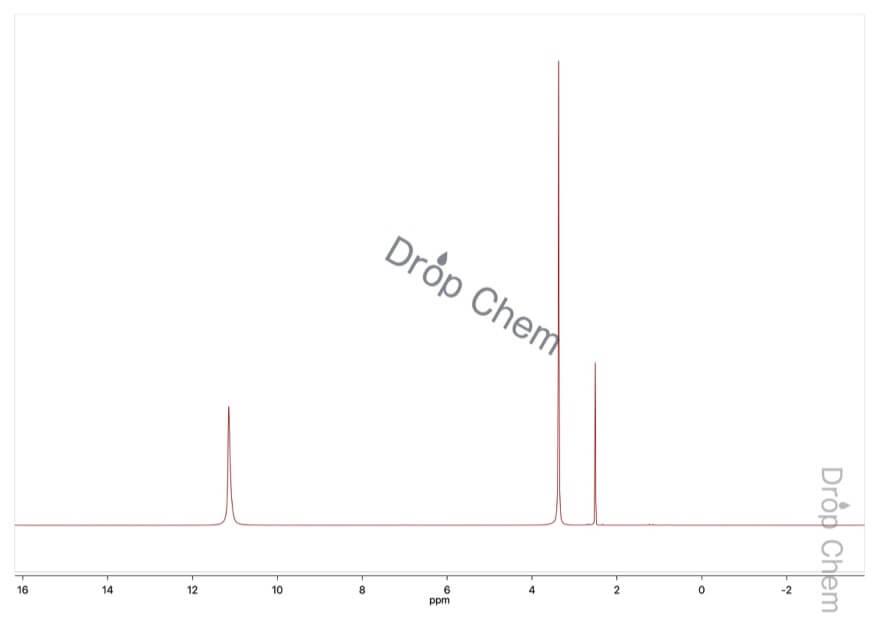 シアヌル酸の1HNMRスペクトル
