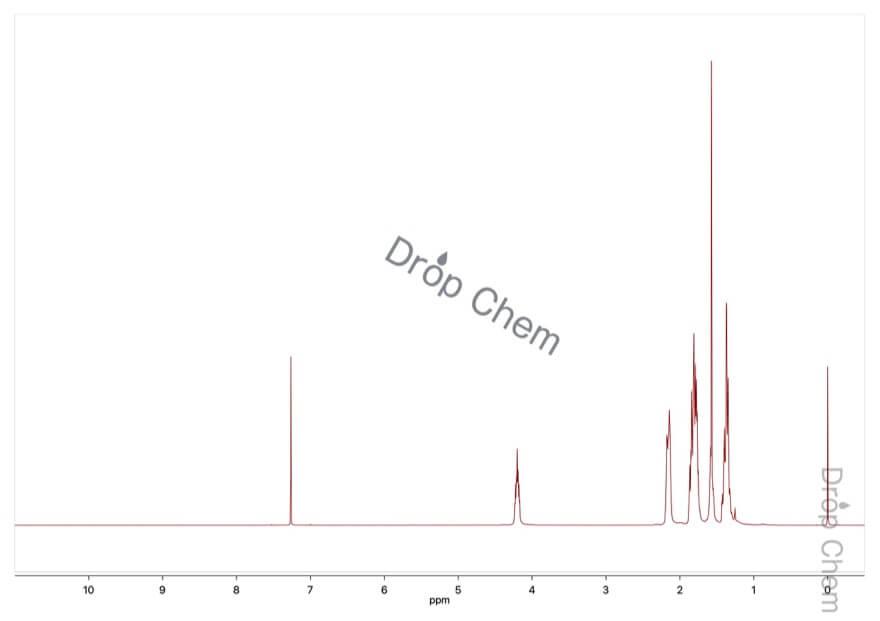 ブロモシクロヘキサンの1HNMRスペクトル
