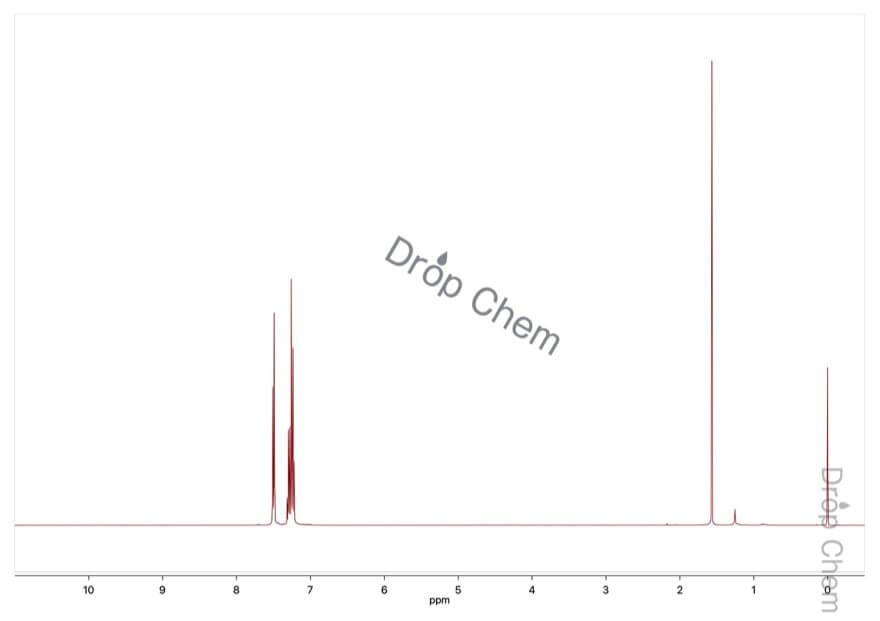 ブロモベンゼンの1HNMRスペクトル