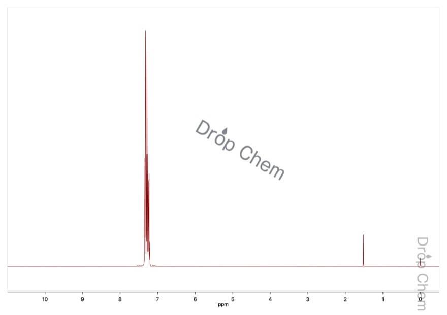 クロロベンゼンの1HNMRスペクトル