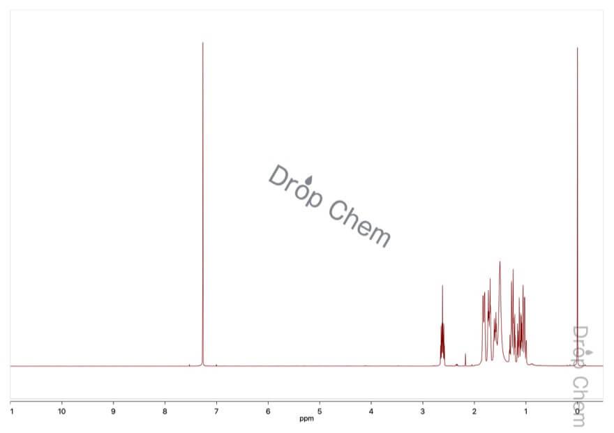 シクロヘキシルアミンの1HNMRスペクトル