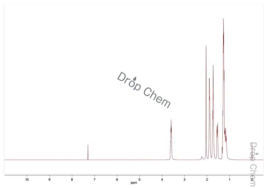 シクロヘキサノールの1HNMRスペクトル