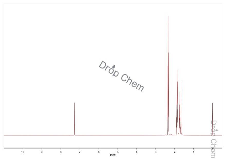 シクロヘキサノンの1HNMRスペクトル