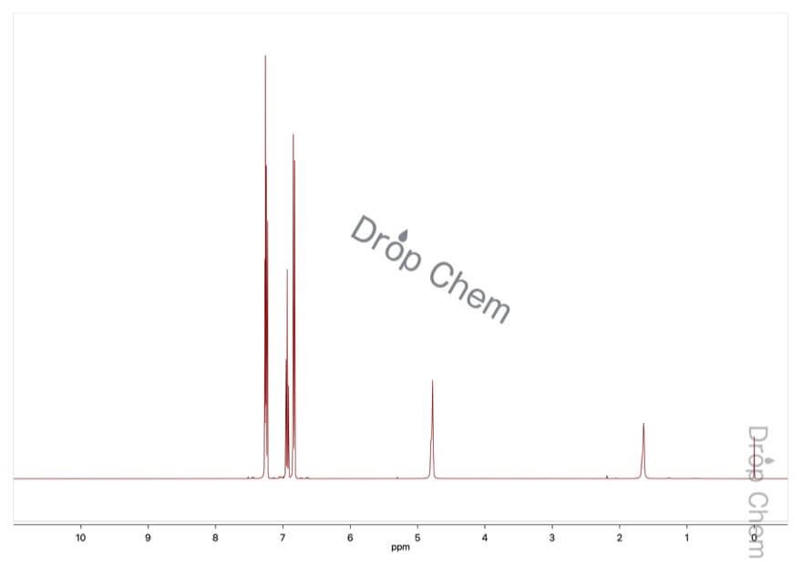 フェノールの1HNMRスペクトル