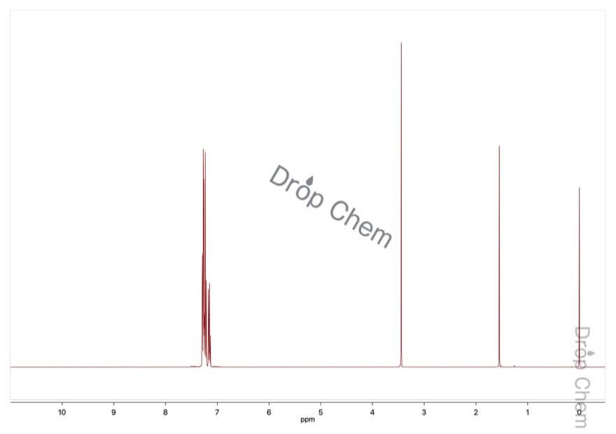 ベンゼンチオールの1HNMRスペクトル