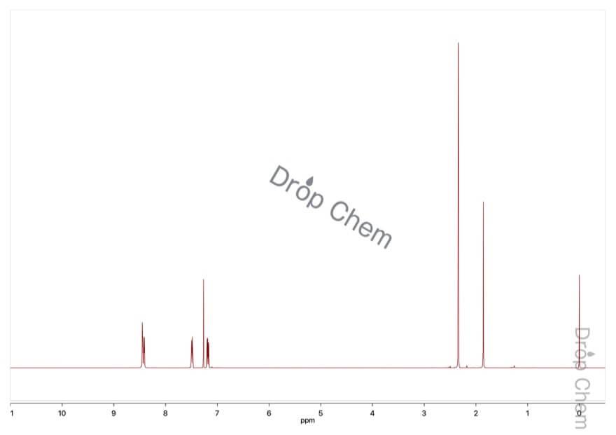 3-メチルピリジンの1HNMRスペクトル