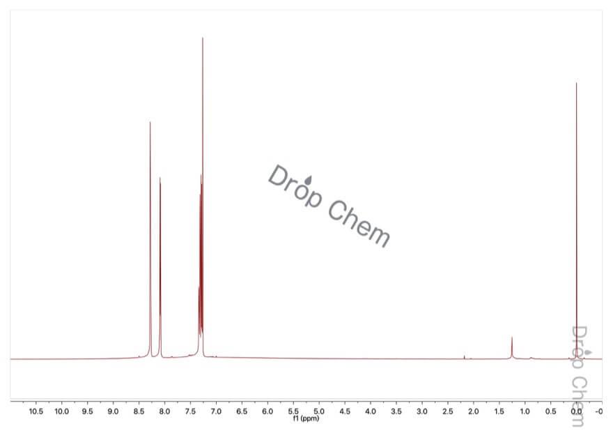 3-ヒドロキシピリジンの1HNMRスペクトル