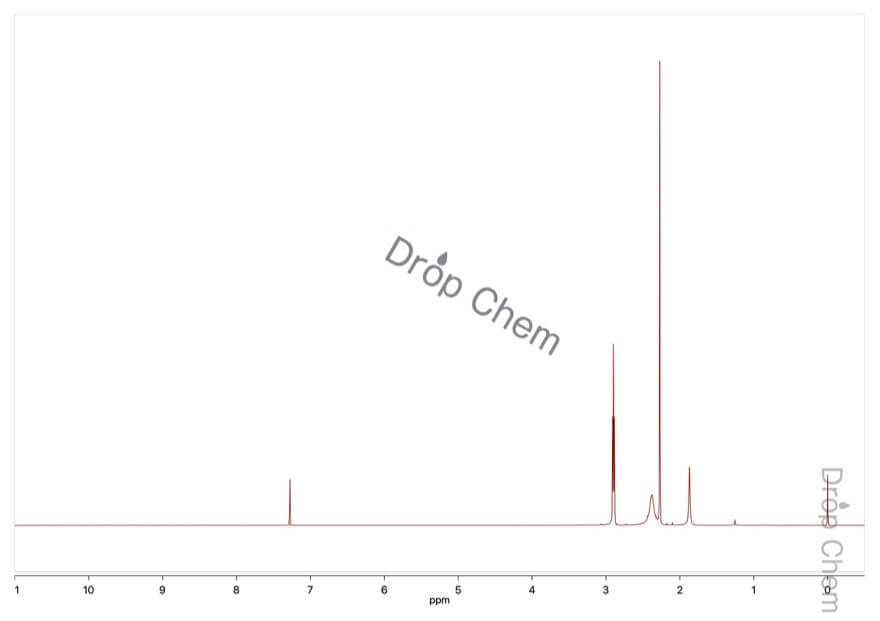 1-メチルピペラジンの1HNMRスペクトル